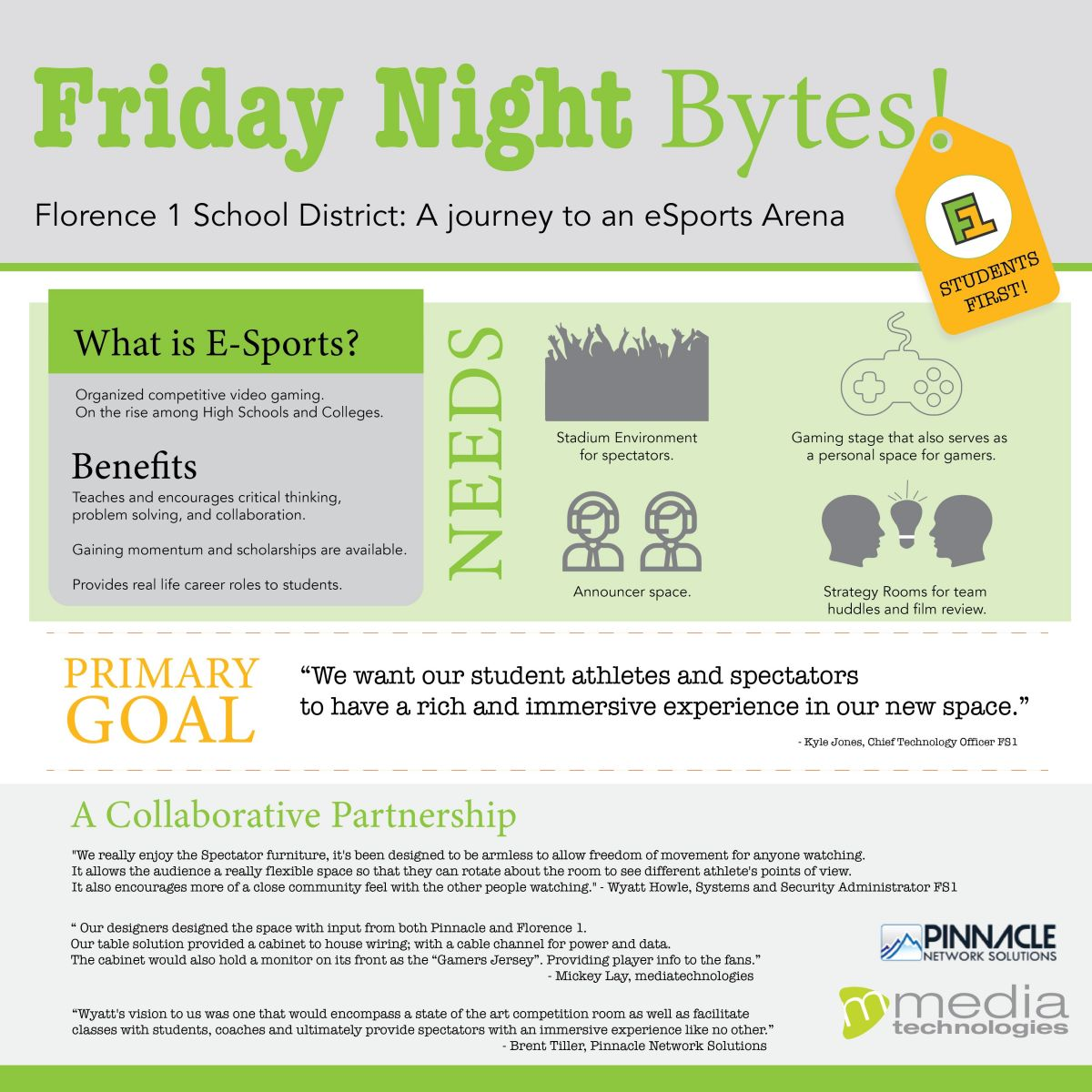 Friday Night Bytes! Florence 1 School District: A journey to an eSports Arena